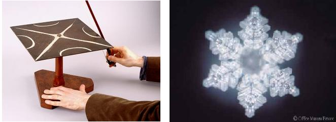 Chladniho obrazec, krystal vody Pravda